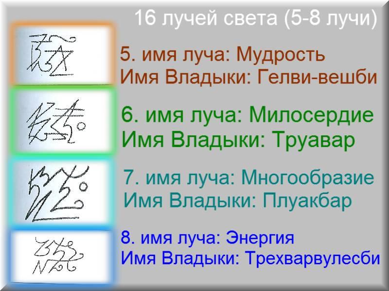 5-8 лучи.jpg