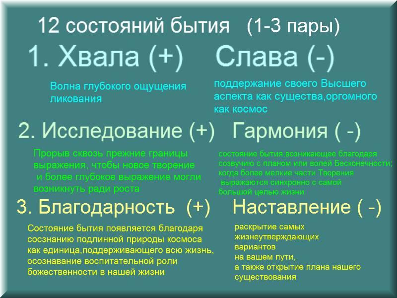 чистые состояния(1-3)